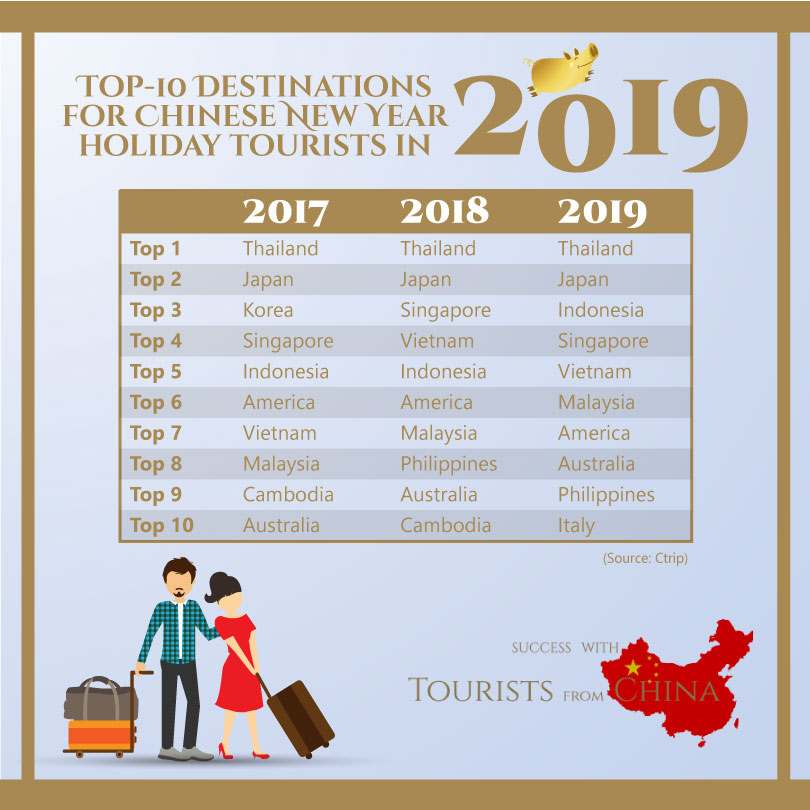 infographic1_Top10Destinations